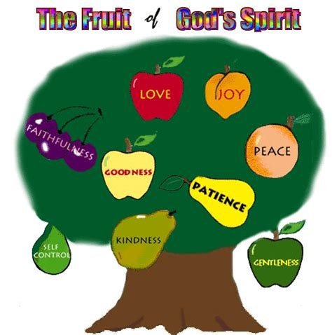 7 fruits of the spirit fruits of the holy spirit retreat