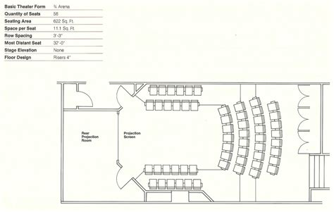layout view c gallery of how to design theater seating shown through 21