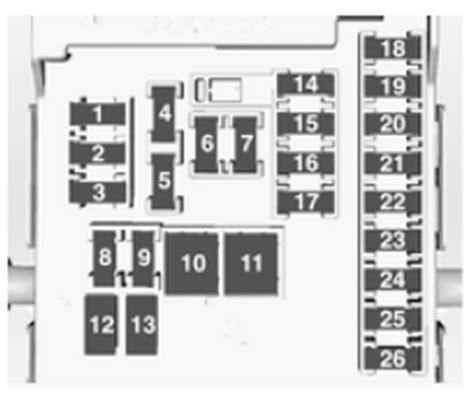 opelbo specifications opel bo fuse box diagram element box diagram wiring