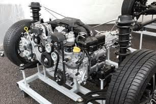 Subaru Powertrain Warranty Related Keywords Suggestions For Subaru Drivetrain