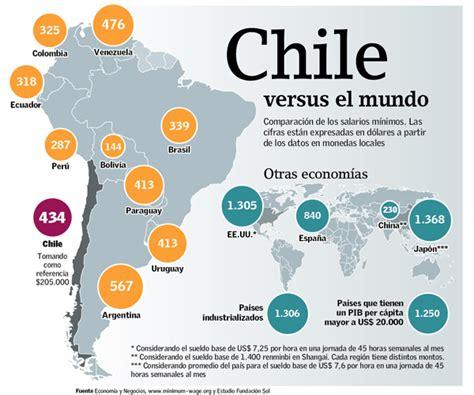 cual es el sueldo basico actual 2016 cual es el nuevo salario minimo en venezuela 2016 eyn