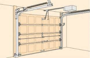 Garage Door Side Springs Garage Door Tension