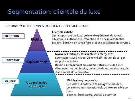 Prestige Of A Brand Mba by Etude De Cas Mba Repositionnement De La Societe Sbm Monte