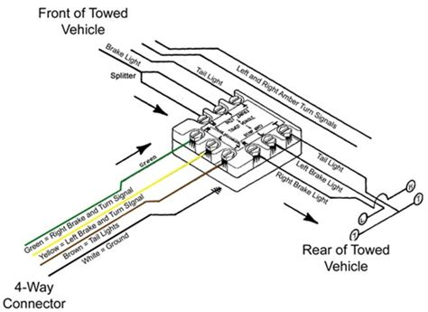 tow dolly light wiring diagram wiring diagram