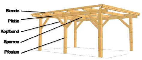 carport selbstbau carport selber bauen carport bauen bauanleitung