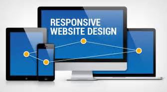 what is a responsive web design understanding the basics website designs for publication websites
