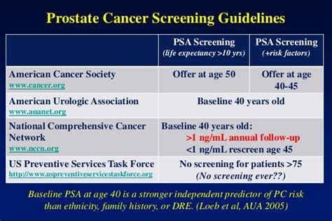 prostate screening guidelines prostate101 housestaffwebversion2013