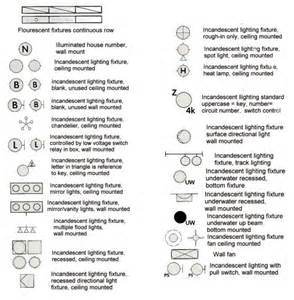 lighting symbols for floor plans house blueprints