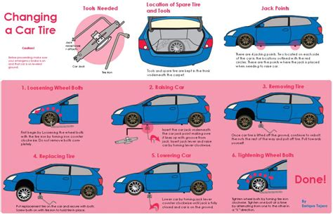 Car Noise After Tire Change Make Your Vehicle Last Longer With These 21 Useful Car Hacks