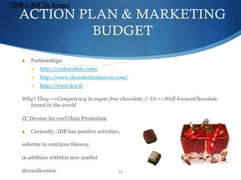 marketing plan introducing rhein light chocolate Solutions marketing, product marketing, or audience marketing as when i am craving chocolate and just need to get a chocolate bar introducing audience marketing.