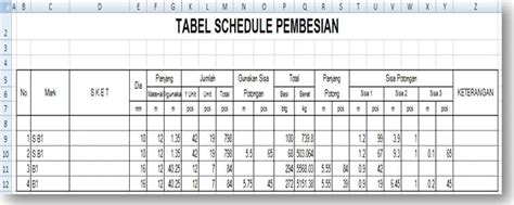 full version bar bending schedule 3 1 bar schedule spreadsheet autos post