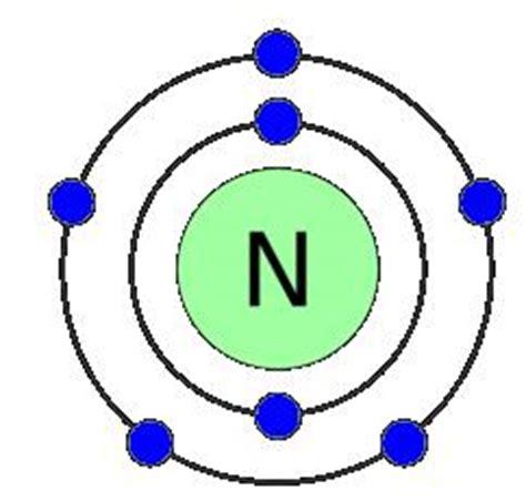 nitrogen bohr diagram proton nitrogen atom