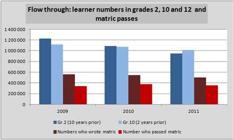 Mathematics For The Ib Diploma Higher Level Statistics And Probabilit mathematics higher level for the ib diploma option topic 7