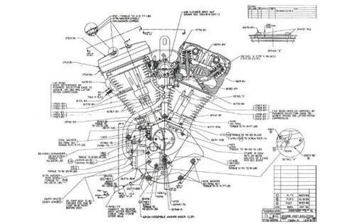 harley davidson engine diagram harley davidson engine diagram harley get free