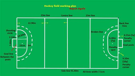 diagram of a hockey pitch handball field diagram court diagram elsavadorla