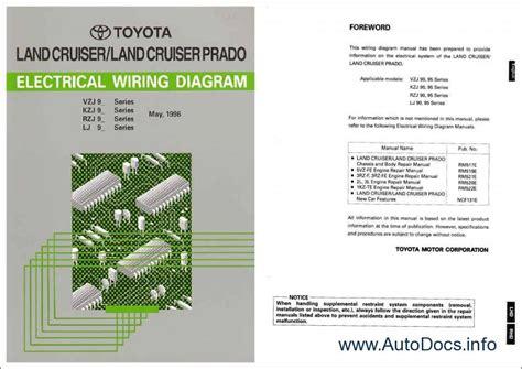 toyota wiring manual free wiring diagrams