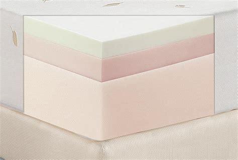 Cut To Size Memory Foam Mattress by Welcome To Foam Furnishings Contact Us