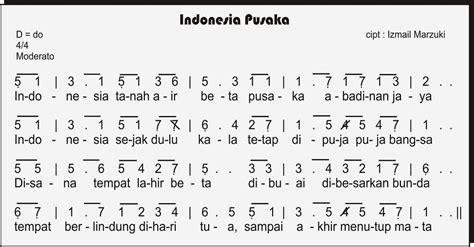 not angka lagu pop indonesia image gallery lagu indonesia