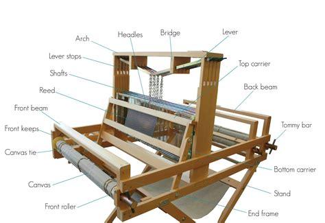 emir workbenches handtools and harris looms 187 loom
