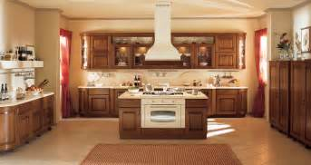 Interior Design Kitchen Ideas Preview