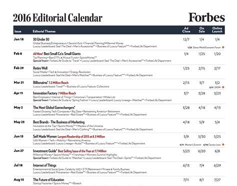 home design editorial calendar 2016 forbes editorial calendar 5 lessons for yearly blog planning