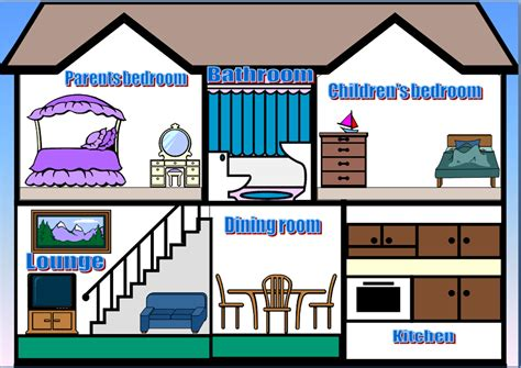house with rooms clipart parts of the house clipartsgram com