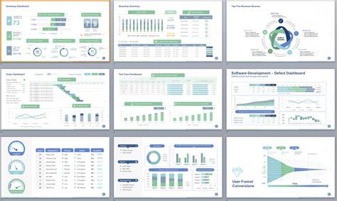 Kpi Powerpoint Template Key Performance Indicator Metrics Report You Exec Kpi Report Template