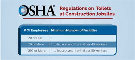 employee bathroom laws image gallery osha restroom laws