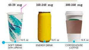 Coffee Vs Energy Drinks Essay by Cspi Calls For Warning Letters On Energy Drinks But Are The Numbers Accurate