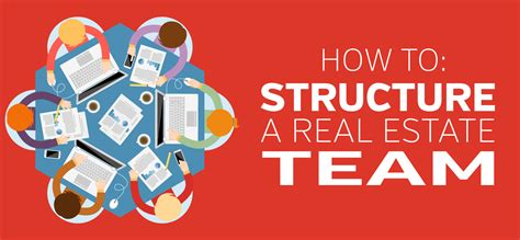 how to structure real estate teams and split commission