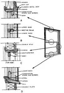 Window Sill Section Windows