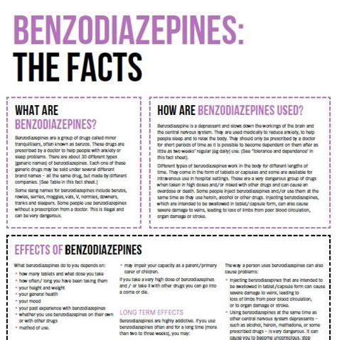 How Does Hospital Benzo Detox Work by Benzodiazepines Your Room Nsw Health Get The Facts On