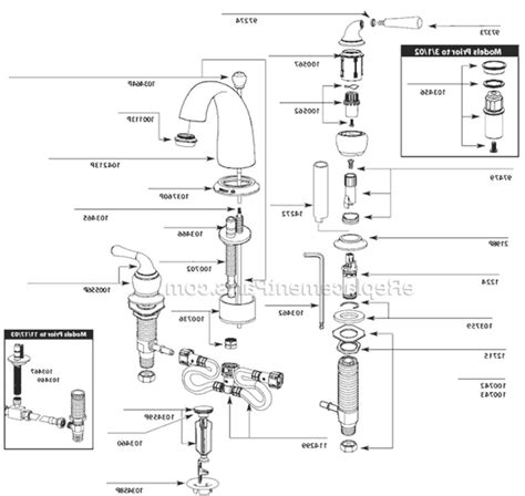 glacier bay kitchen faucet diagram glacier bay kitchen faucet parts kenangorgun com