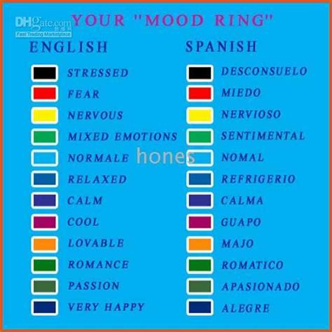 mood color chart mood ring colors meaning general resumes