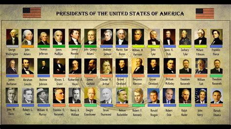 president s list of presidents of the united states youtube