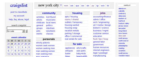 Craigslist Rooms And Shares by How Found An Apartment And A Roommate Using