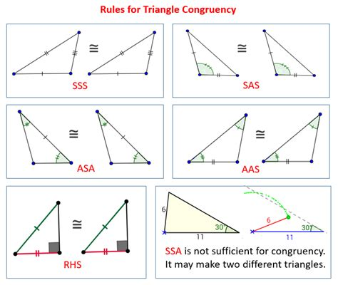 Sss Sas Aas Hl Worksheet by Geometry Worksheet Congruent Triangles Sss Sas Answer Key