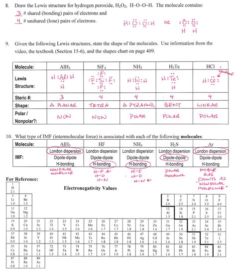 atoms bonding and the periodic atomic structure and the periodic worksheet answers