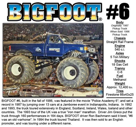 bigfoot 9 monster truck bigfoot 6 171 bigfoot 4 215 4 inc monster truck racing team