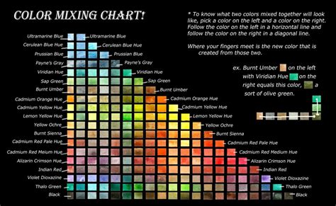watercolor color mixing chart by celticwindproduction on deviantart