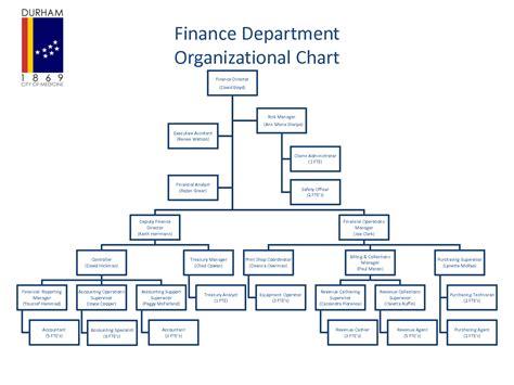 department organizational chart best photos of departmental organizational chart exles