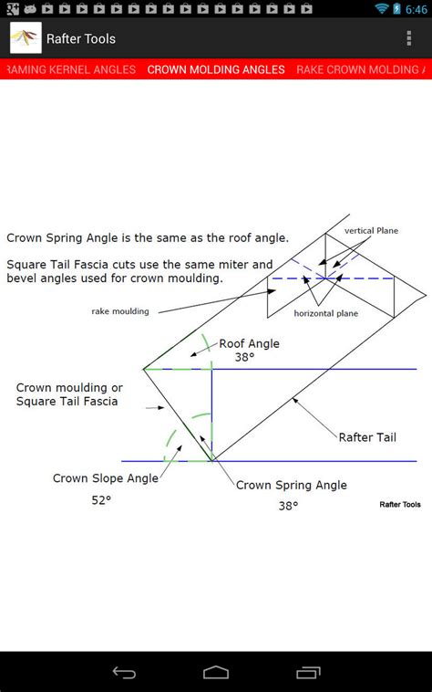 roof framing geometry polygon crown molding miter angles and bevel angles