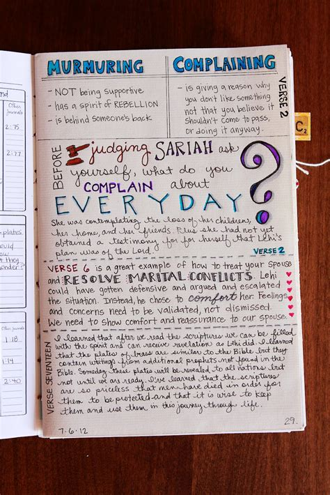 one of a scripture journaling sketch notes style
