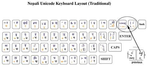 keyboard layout nepali unicode ज ज व ष how to type with nepali unicode upgraded