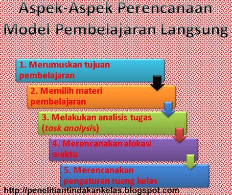 Model Langsung perencanaan model pembelajaran langsung direct