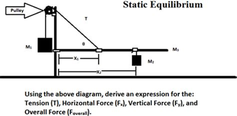 free diagram static equilibrium using the diagram and assuming that the system is