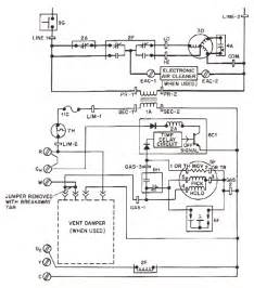 wiring residential gas heating units gas furnace wiring diagram forced air system schematic
