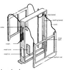 Sash Window Parts Renovation Week 14 Anatomy Of Sash Cord Window Sticky Bee