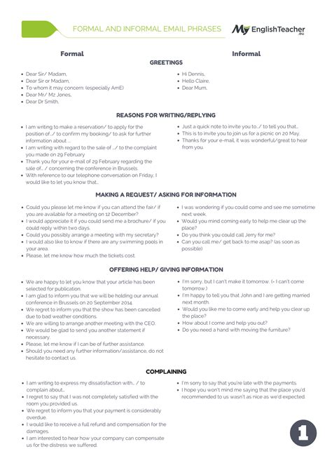 Official Letter Useful Phrases Formal And Informal Email Phrases Myenglishteacher Eu
