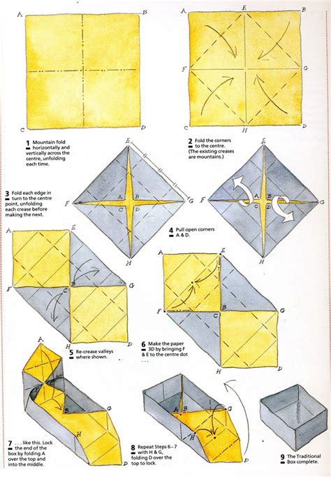 Learn Origami - origami origami gift box with one sheet of paper origami